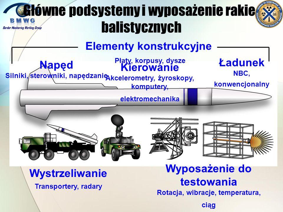 Główne podsystemy i wyposażenie rakiet balistycznych Elementy konstrukcyjne Płaty, korpusy, dysze Napęd Silniki, sterowniki, napędzanie Ładunek NBC, k