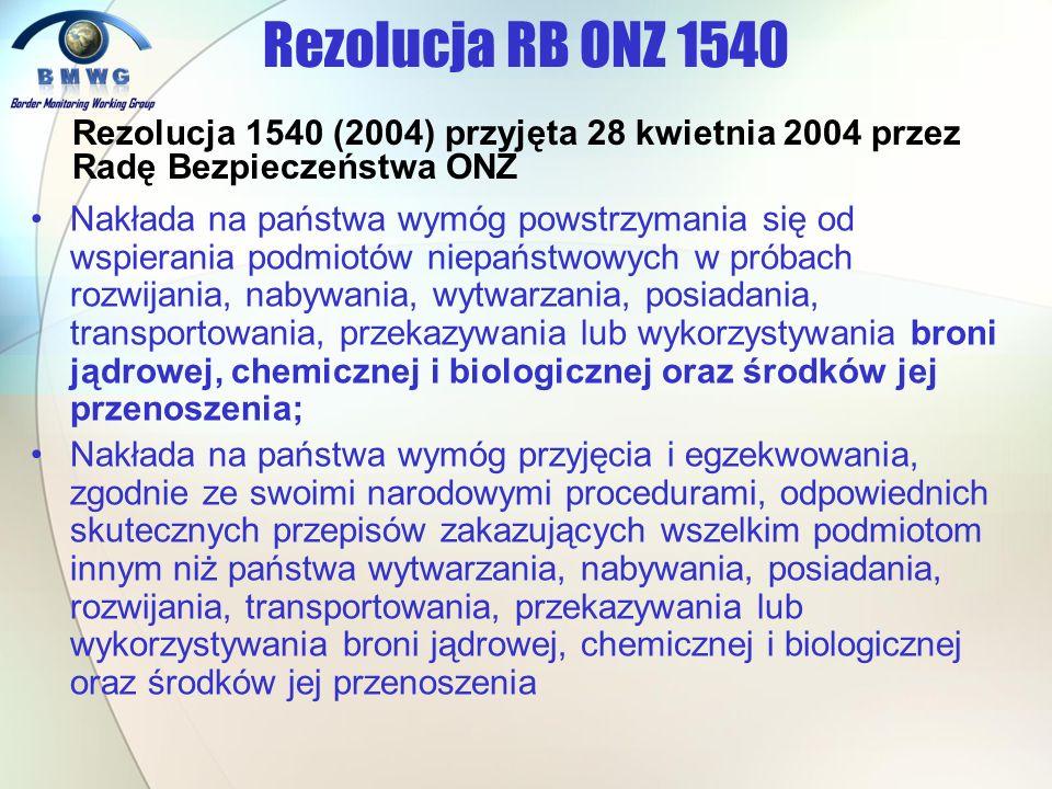 Struktura Trigger List NSG Aneksy do INFCIRC/254/Rev.8/Part 1 Guidelines 1.