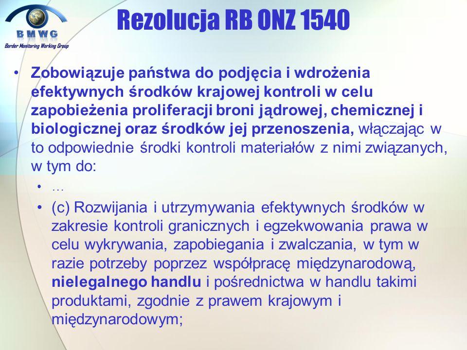 Lista DU NSG (INFCIRC/254/rev.5/Part 2) 1.Wyposażenie przemysłowe 1.A.