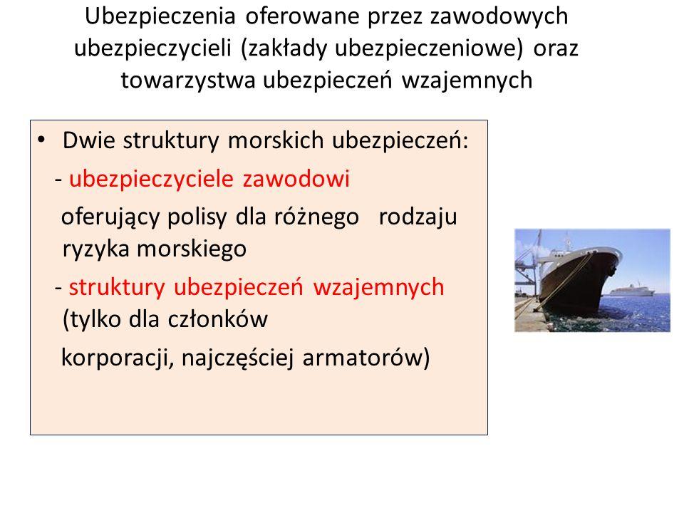 Ubezpieczenia oferowane przez zawodowych ubezpieczycieli (zakłady ubezpieczeniowe) oraz towarzystwa ubezpieczeń wzajemnych Dwie struktury morskich ube