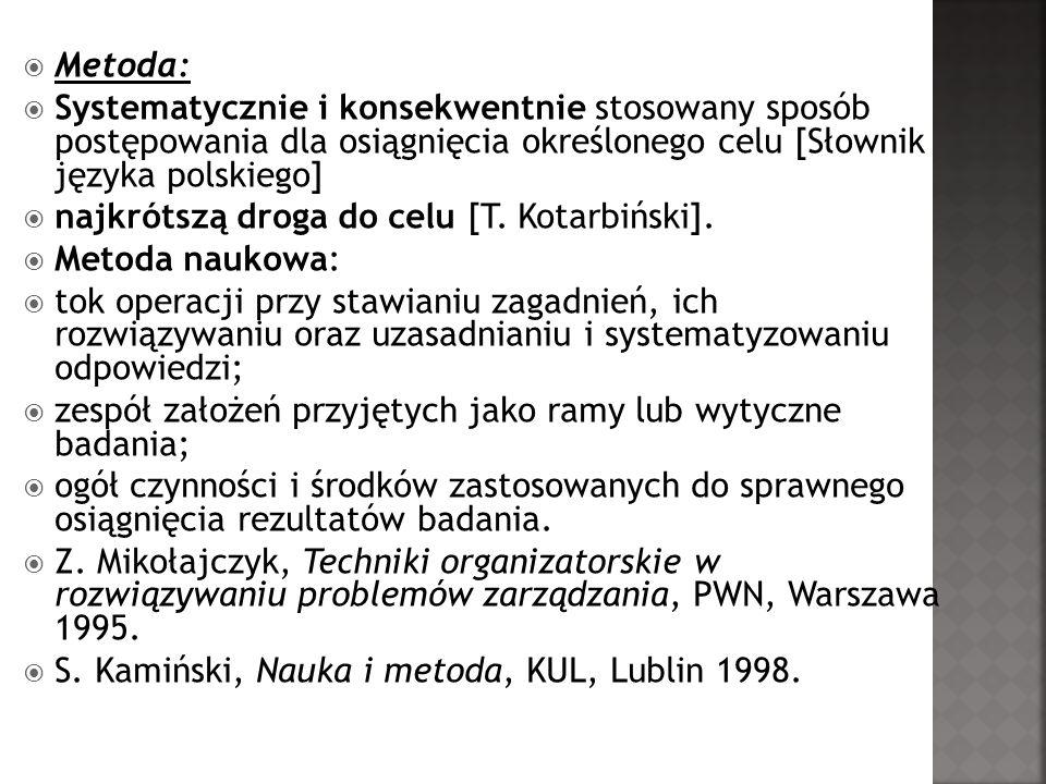 Metoda: Systematycznie i konsekwentnie stosowany sposób postępowania dla osiągnięcia określonego celu [Słownik języka polskiego] najkrótszą droga do c