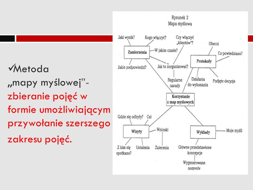 Metoda,,mapy myślowej- zbieranie pojęć w formie umożliwiającym przywołanie szerszego zakresu pojęć.