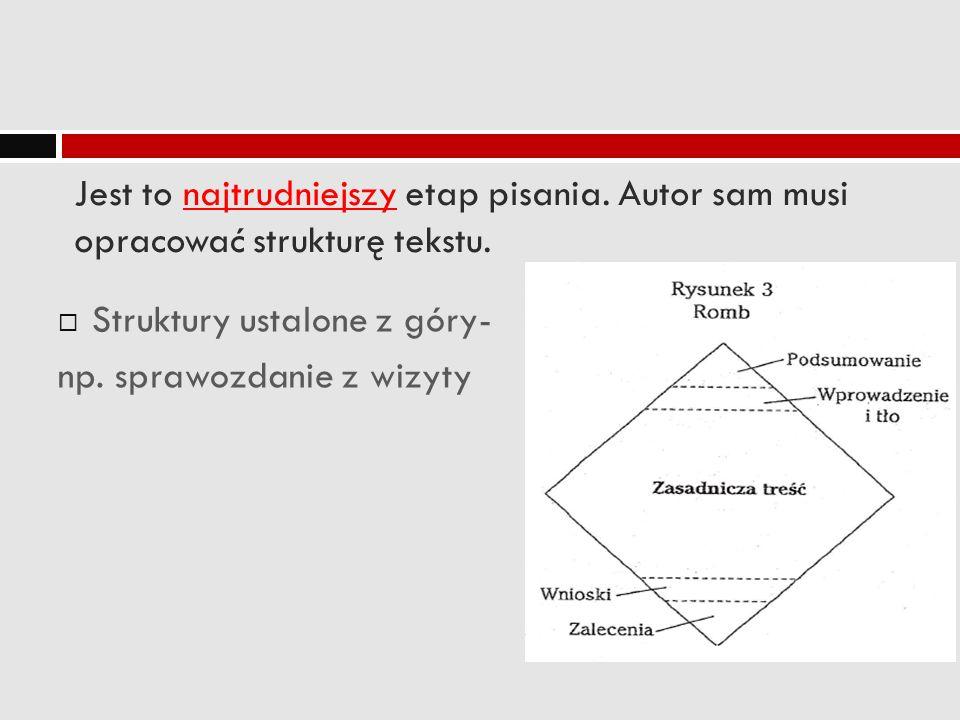 Jest to najtrudniejszy etap pisania. Autor sam musi opracować strukturę tekstu. Struktury ustalone z góry- np. sprawozdanie z wizyty