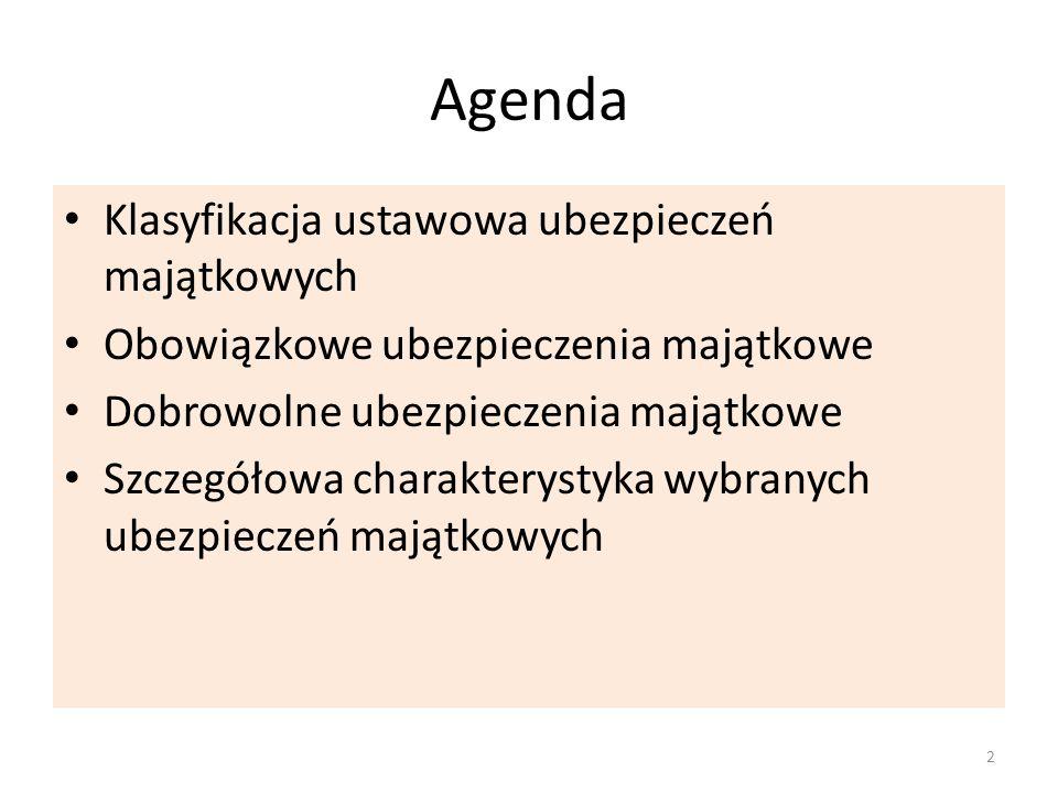 Agenda Klasyfikacja ustawowa ubezpieczeń majątkowych Obowiązkowe ubezpieczenia majątkowe Dobrowolne ubezpieczenia majątkowe Szczegółowa charakterystyk