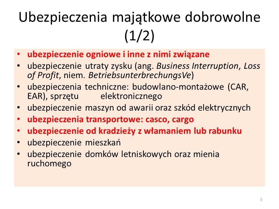 Ubezpieczenia majątkowe dobrowolne (1/2) ubezpieczenie ogniowe i inne z nimi związane ubezpieczenie utraty zysku (ang. Business Interruption, Loss of