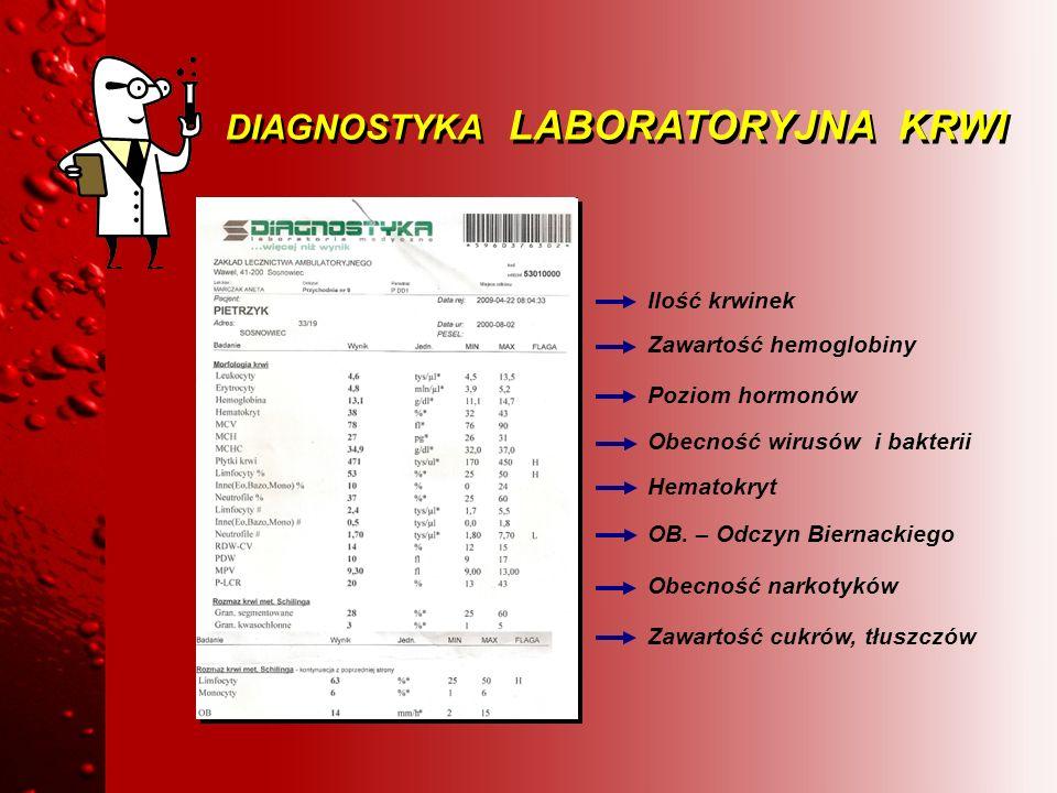 DIAGNOSTYKA LABORATORYJNA KRWI Ilość krwinek Zawartość hemoglobiny Poziom hormonów Obecność wirusów i bakterii Hematokryt OB. – Odczyn Biernackiego Ob