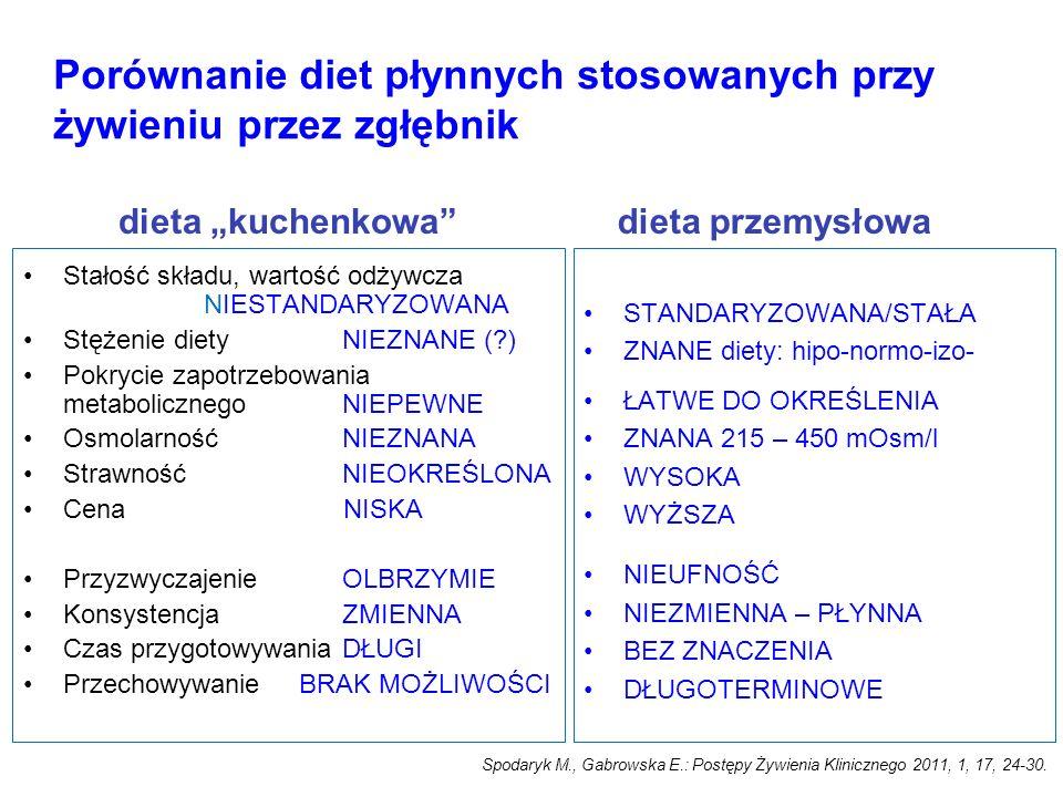 Porównanie diet płynnych stosowanych przy żywieniu przez zgłębnik dieta kuchenkowa Stałość składu, wartość odżywcza NIESTANDARYZOWANA Stężenie diety N