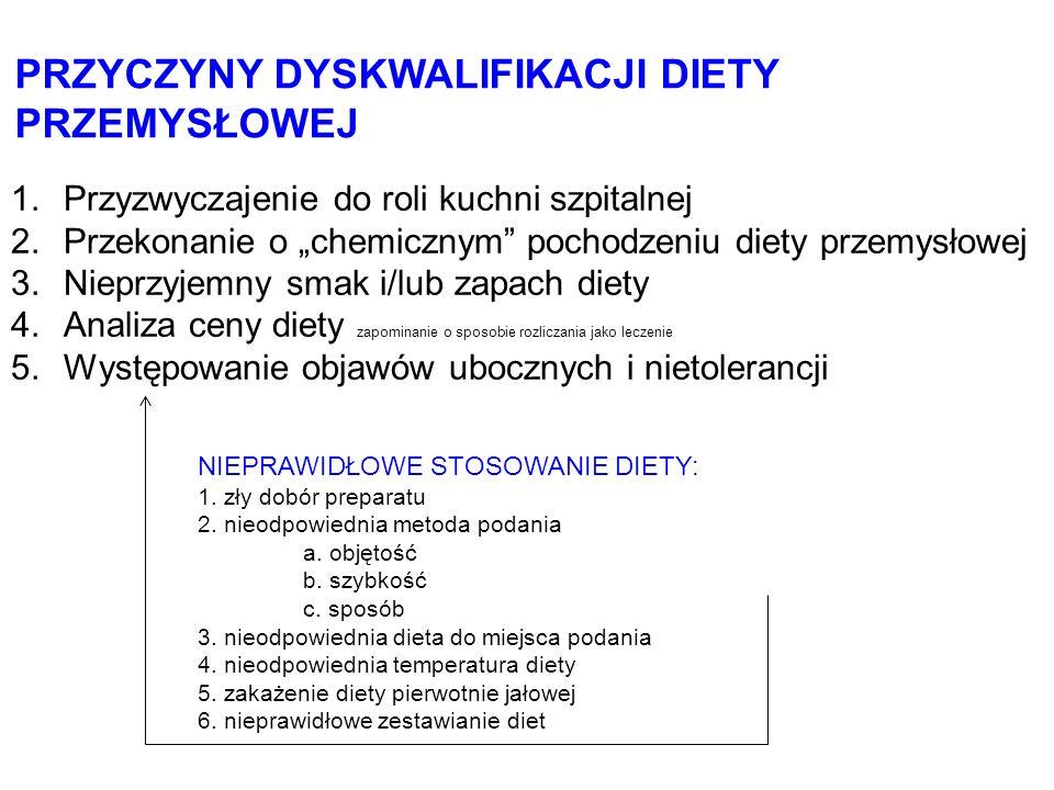 PRZYCZYNY DYSKWALIFIKACJI DIETY PRZEMYSŁOWEJ 1.Przyzwyczajenie do roli kuchni szpitalnej 2.Przekonanie o chemicznym pochodzeniu diety przemysłowej 3.N