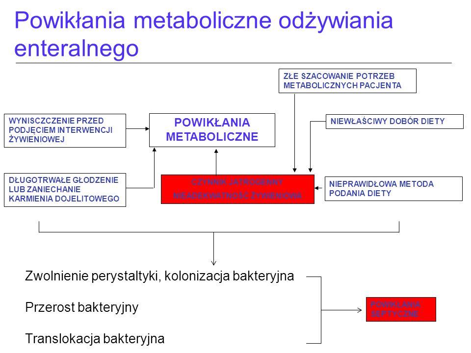 Powikłania metaboliczne odżywiania enteralnego POWIKŁANIA METABOLICZNE WYNISCZCZENIE PRZED PODJĘCIEM INTERWENCJI ŻYWIENIOWEJ DŁUGOTRWAŁE GŁODZENIE LUB