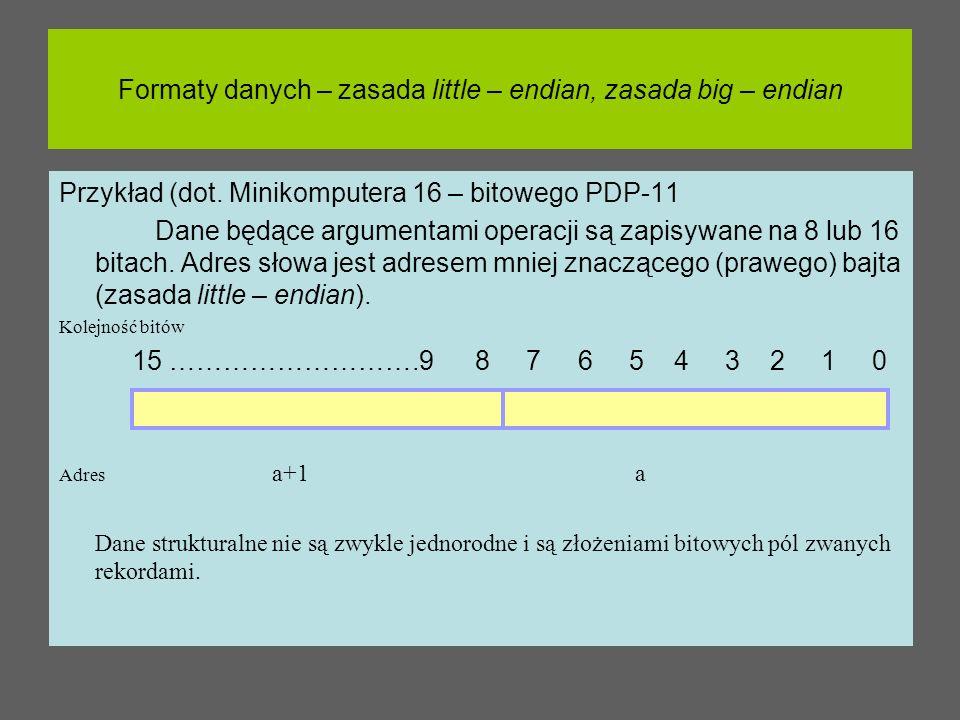 Formaty danych – zasada little – endian, zasada big – endian Przykład (dot. Minikomputera 16 – bitowego PDP-11 Dane będące argumentami operacji są zap