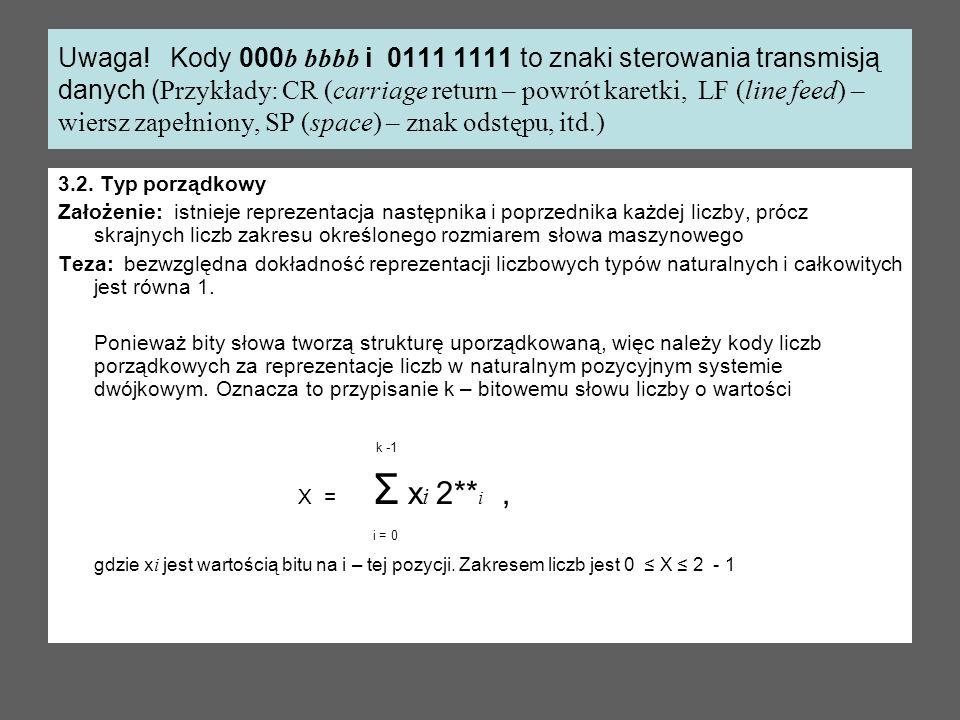 Uwaga! Kody 000 b bbbb i 0111 1111 to znaki sterowania transmisją danych ( Przykłady: CR (carriage return – powrót karetki, LF (line feed) – wiersz za
