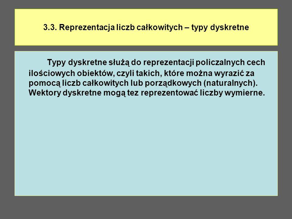 3.3. Reprezentacja liczb całkowitych – typy dyskretne Typy dyskretne służą do reprezentacji policzalnych cech ilościowych obiektów, czyli takich, któr