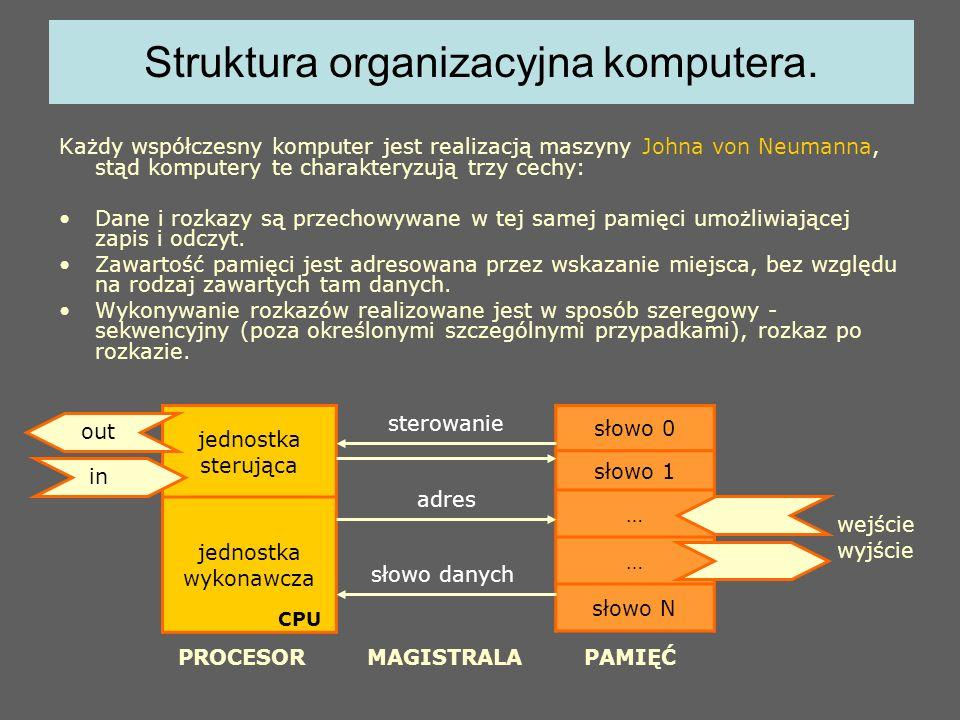 Struktura organizacyjna komputera. Każdy współczesny komputer jest realizacją maszyny Johna von Neumanna, stąd komputery te charakteryzują trzy cechy: