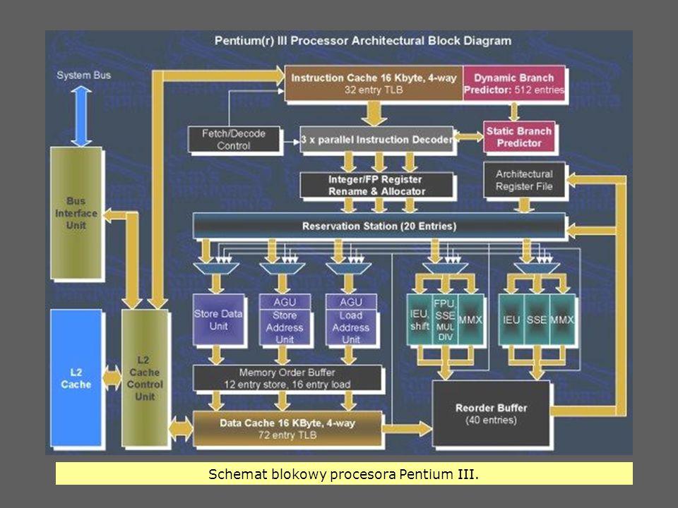 Schemat blokowy procesora Pentium III.
