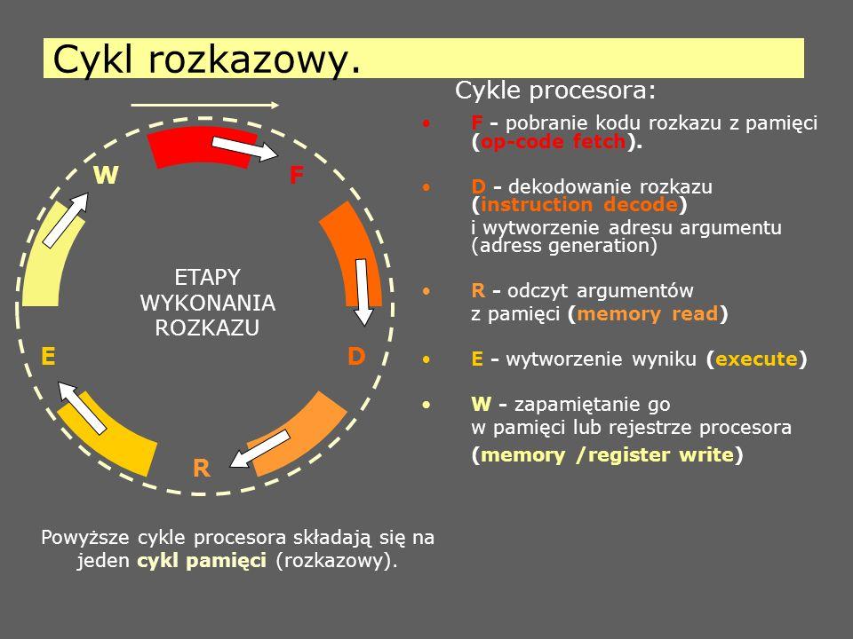 Cykl rozkazowy. F - pobranie kodu rozkazu z pamięci (op-code fetch). D - dekodowanie rozkazu (instruction decode) i wytworzenie adresu argumentu (adre