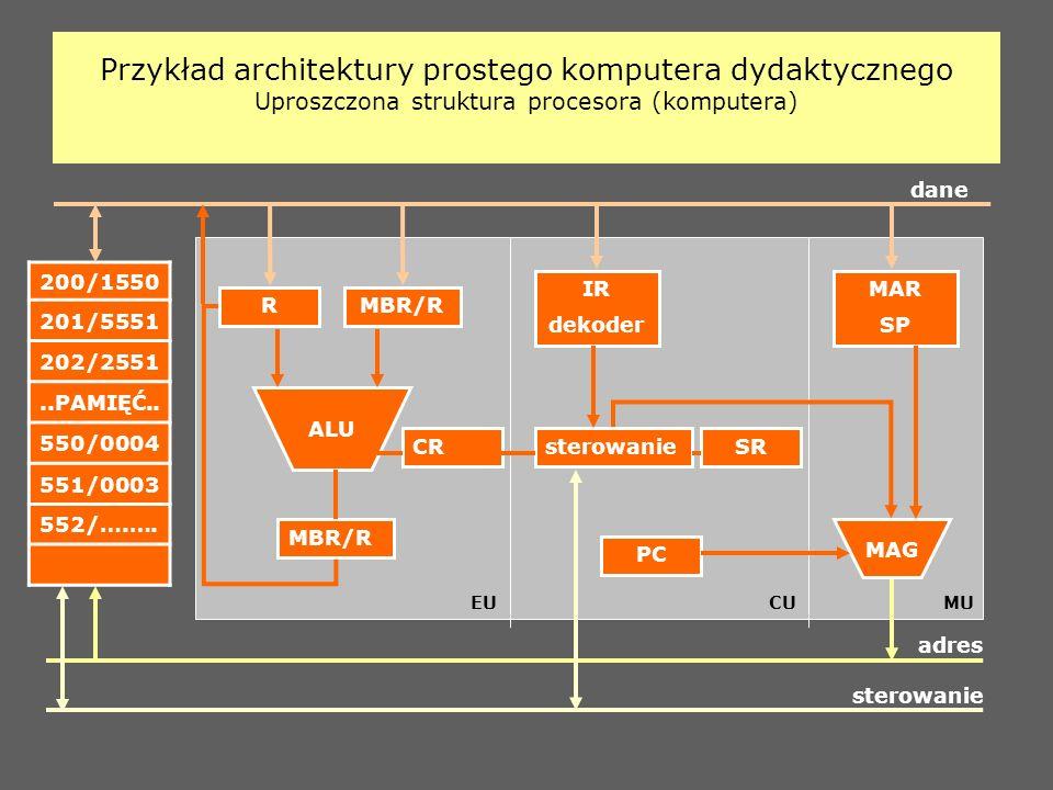 Przykład architektury prostego komputera dydaktycznego Uproszczona struktura procesora (komputera) 200/1550 201/5551 202/2551..PAMIĘĆ.. 550/0004 551/0