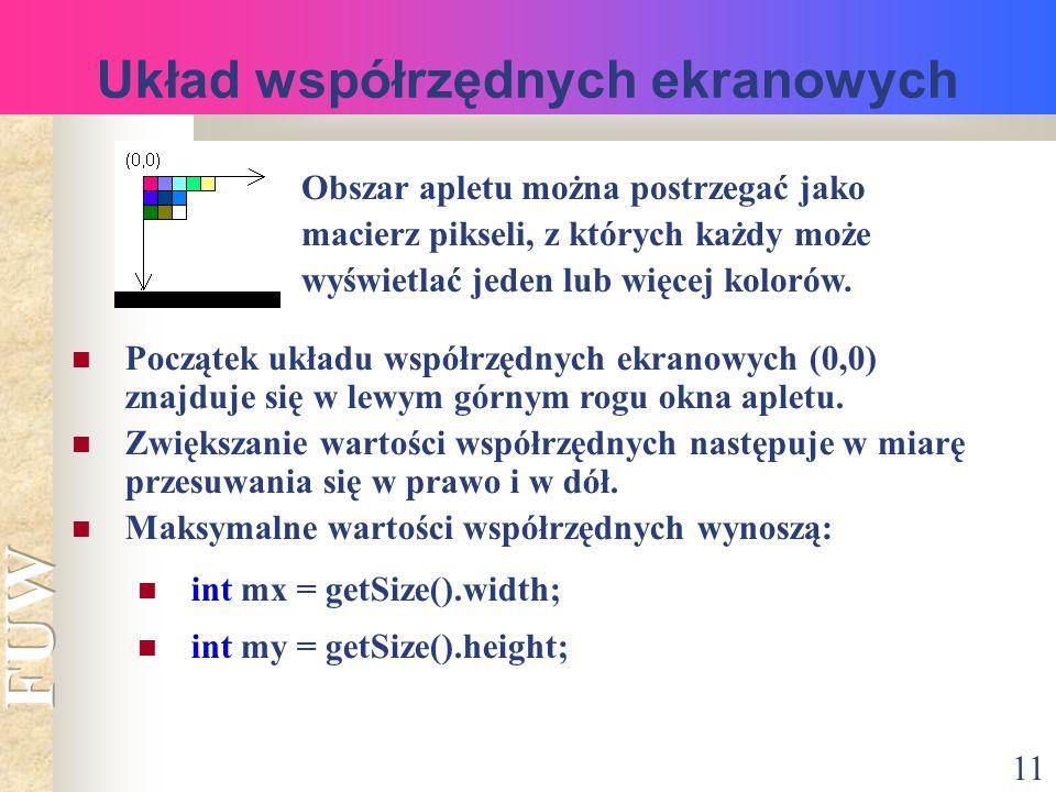 11 Układ współrzędnych ekranowych Początek układu współrzędnych ekranowych (0,0) znajduje się w lewym górnym rogu okna apletu.