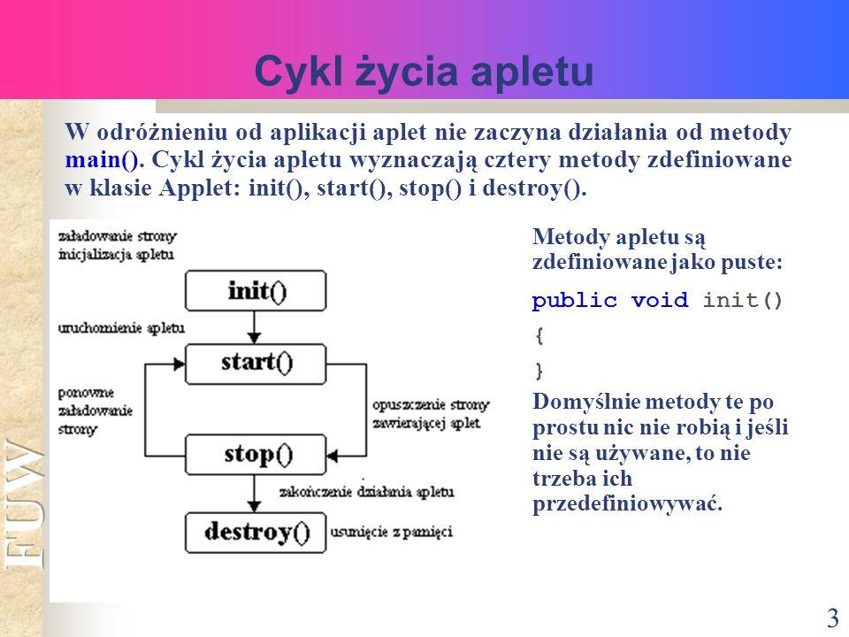 3 Cykl życia apletu W odróżnieniu od aplikacji aplet nie zaczyna działania od metody main().