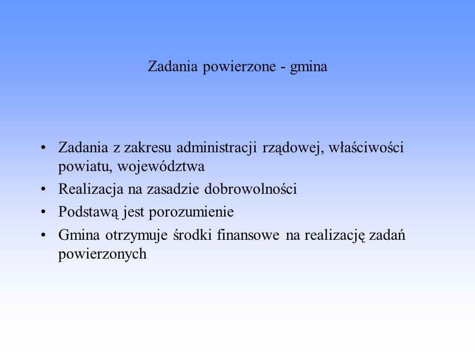 Zadania powierzone - gmina Zadania z zakresu administracji rządowej, właściwości powiatu, województwa Realizacja na zasadzie dobrowolności Podstawą je