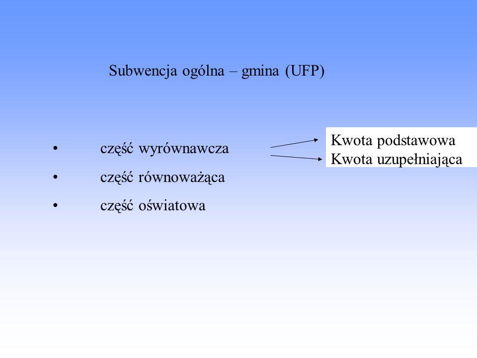 Subwencja ogólna – gmina (UFP) część wyrównawcza część równoważąca część oświatowa Kwota podstawowa Kwota uzupełniająca