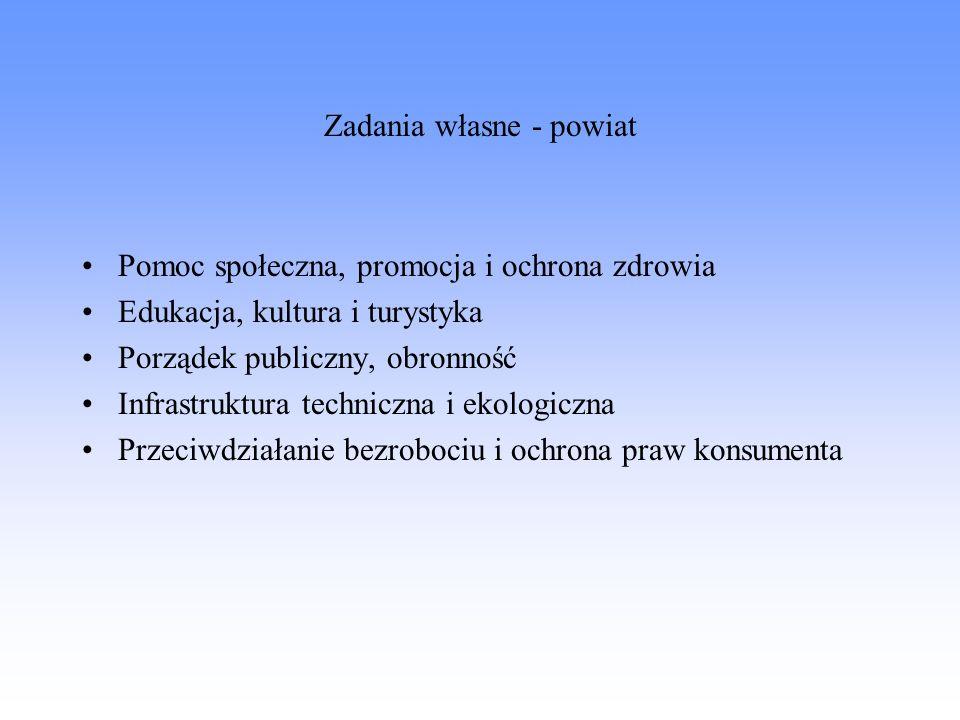 Zadania własne - powiat Pomoc społeczna, promocja i ochrona zdrowia Edukacja, kultura i turystyka Porządek publiczny, obronność Infrastruktura technic