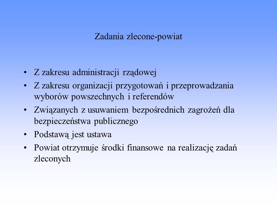 Zadania zlecone-powiat Z zakresu administracji rządowej Z zakresu organizacji przygotowań i przeprowadzania wyborów powszechnych i referendów Związany