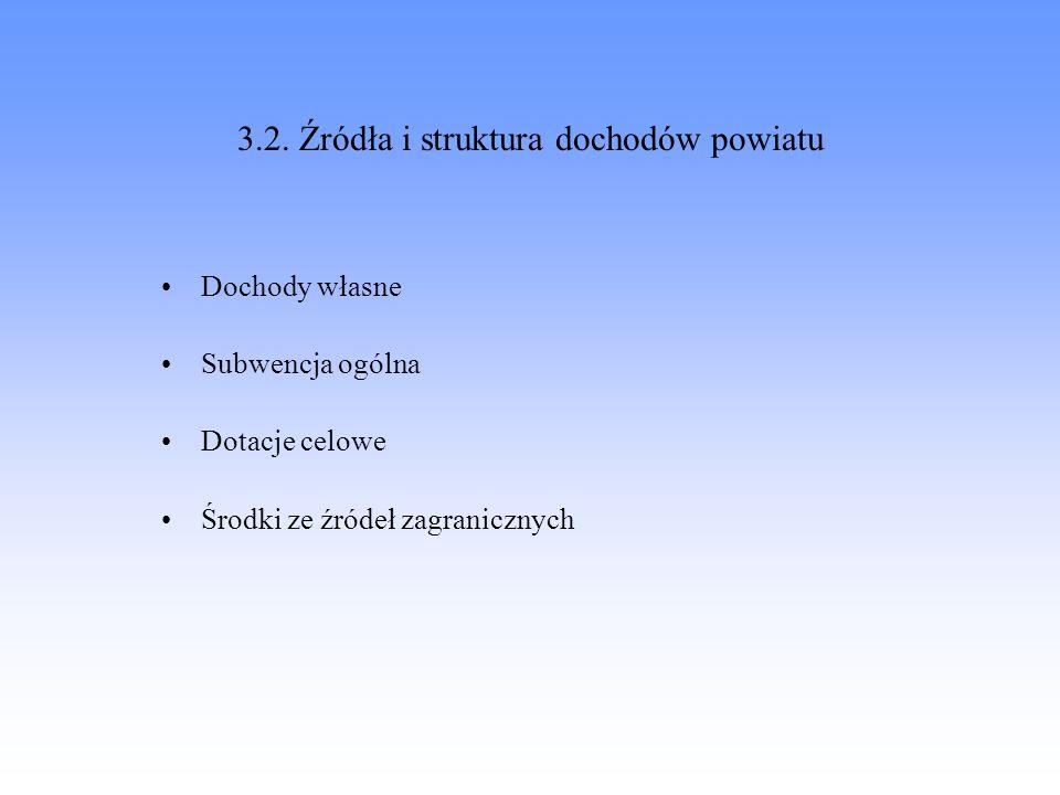 3.2. Źródła i struktura dochodów powiatu Dochody własne Subwencja ogólna Dotacje celowe Środki ze źródeł zagranicznych