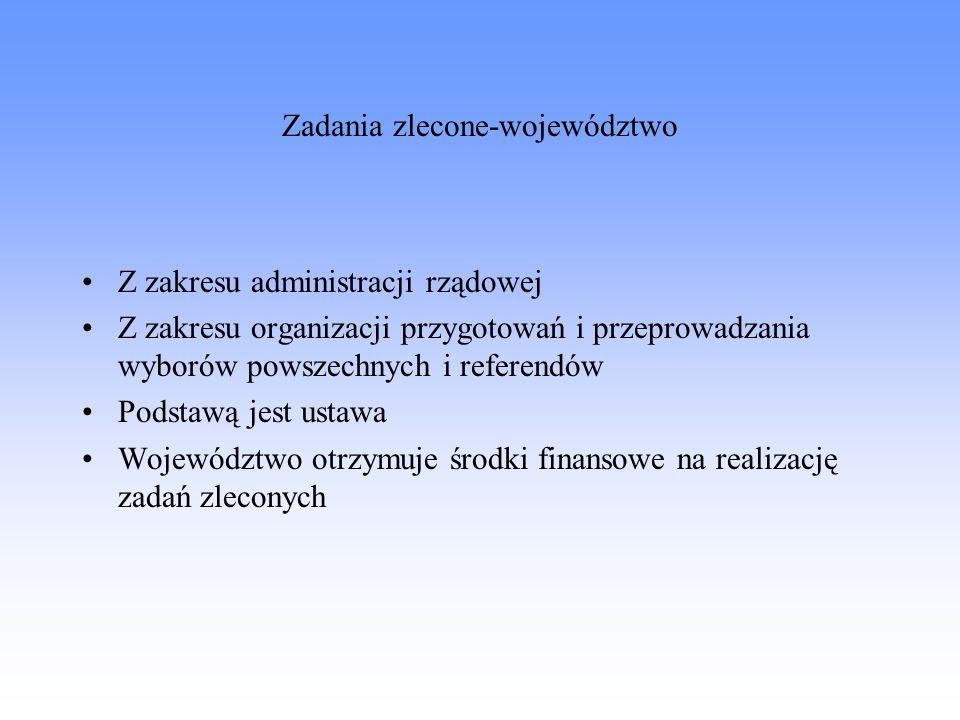 Zadania zlecone-województwo Z zakresu administracji rządowej Z zakresu organizacji przygotowań i przeprowadzania wyborów powszechnych i referendów Pod