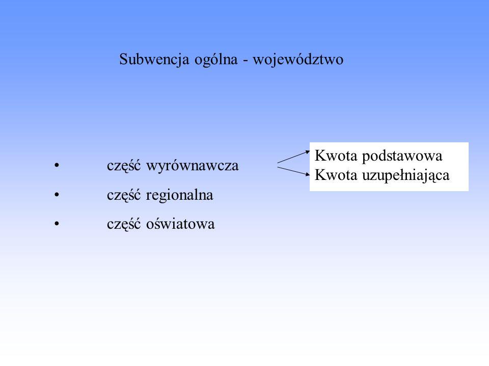 część wyrównawcza część regionalna część oświatowa Kwota podstawowa Kwota uzupełniająca Subwencja ogólna - województwo