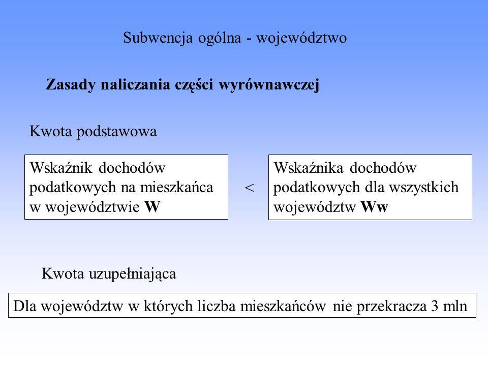 Kwota podstawowa Wskaźnik dochodów podatkowych na mieszkańca w województwie W Wskaźnika dochodów podatkowych dla wszystkich województw Ww < Kwota uzup