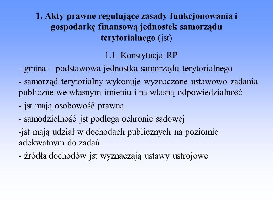 1. Akty prawne regulujące zasady funkcjonowania i gospodarkę finansową jednostek samorządu terytorialnego (jst) 1.1. Konstytucja RP - gmina – podstawo