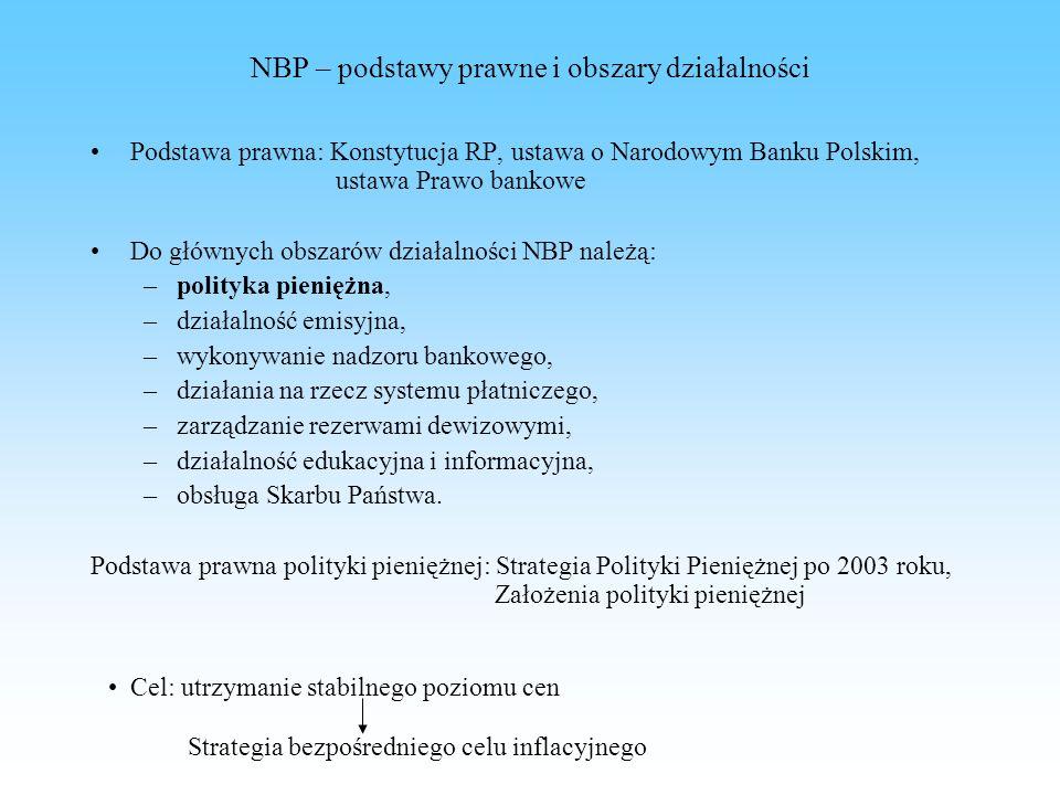 NBP – podstawy prawne i obszary działalności Podstawa prawna: Konstytucja RP, ustawa o Narodowym Banku Polskim, ustawa Prawo bankowe Do głównych obsza