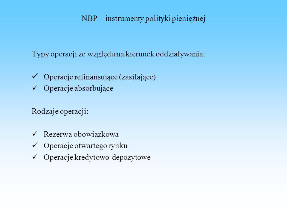 NBP – instrumenty polityki pieniężnej Typy operacji ze względu na kierunek oddziaływania: Operacje refinansujące (zasilające) Operacje absorbujące Rod