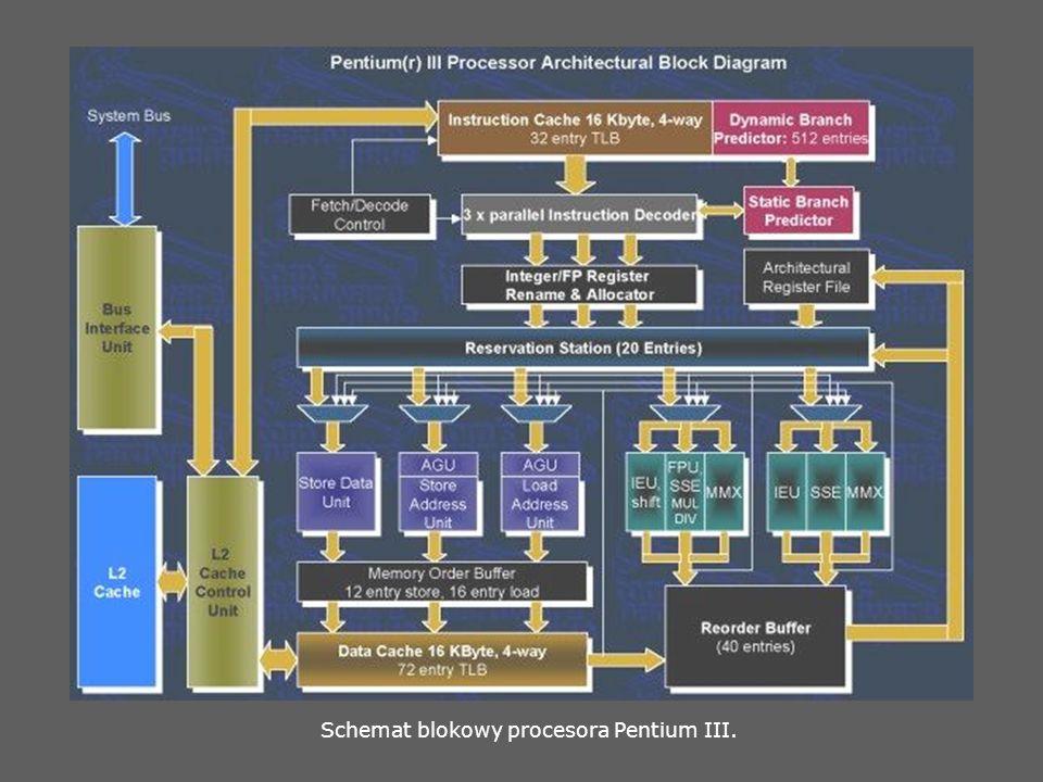 Działanie procesora.Program składa się z zestawu rozkazów przechowywanych w pamięci.
