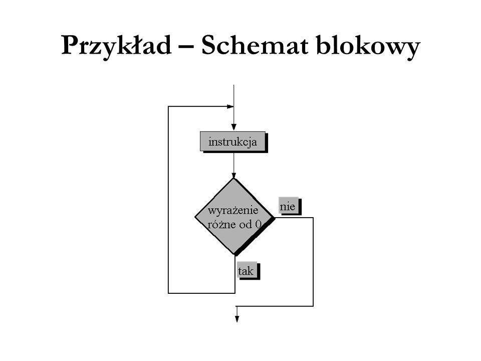 Przykład – Schemat blokowy