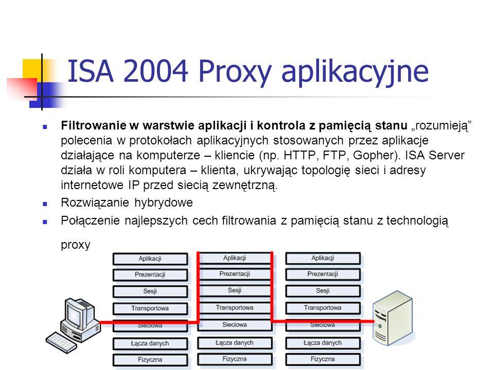 ISA 2004 Proxy aplikacyjne Filtrowanie w warstwie aplikacji i kontrola z pamięcią stanu rozumieją polecenia w protokołach aplikacyjnych stosowanych pr