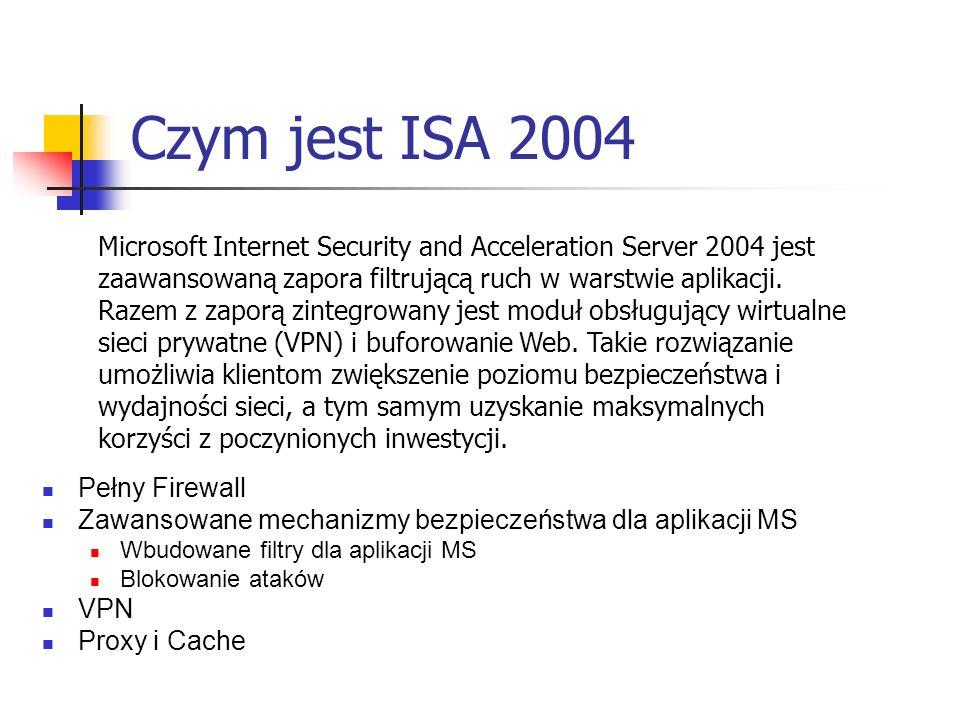 Czym jest ISA 2004 Pełny Firewall Zawansowane mechanizmy bezpieczeństwa dla aplikacji MS Wbudowane filtry dla aplikacji MS Blokowanie ataków VPN Proxy