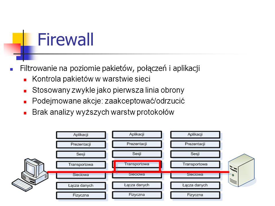 Firewall Filtrowanie na poziomie pakietów, połączeń i aplikacji Kontrola pakietów w warstwie sieci Stosowany zwykle jako pierwsza linia obrony Podejmo