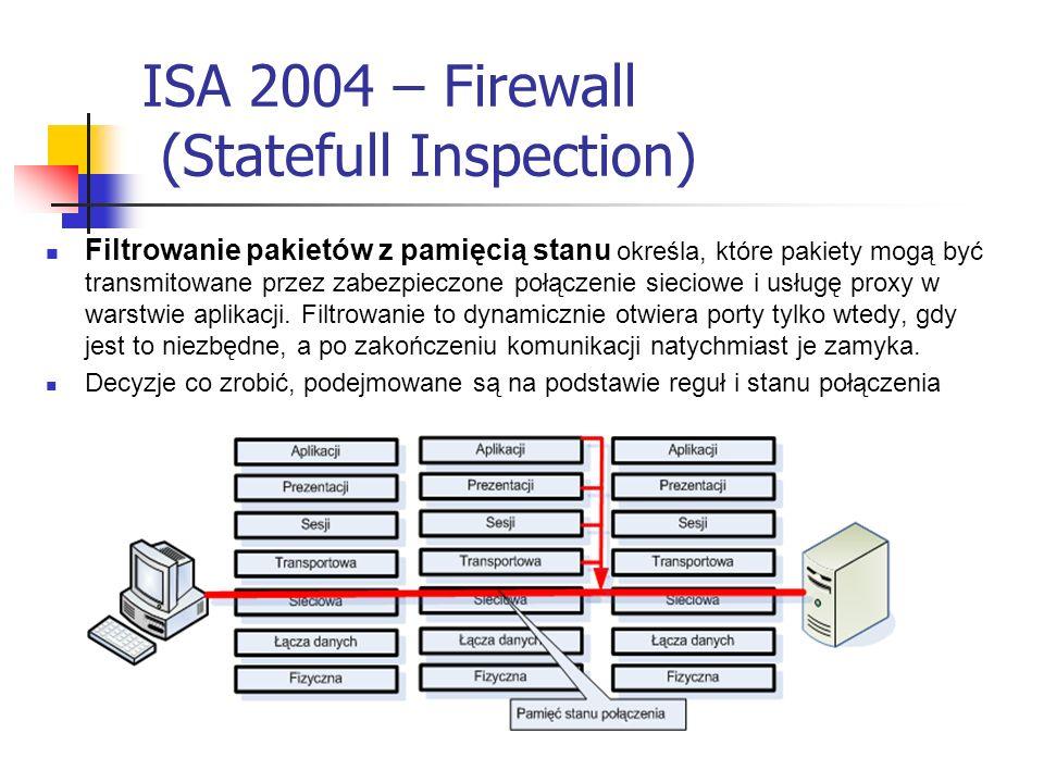 ISA 2004 – Firewall (Statefull Inspection) Filtrowanie pakietów z pamięcią stanu określa, które pakiety mogą być transmitowane przez zabezpieczone poł
