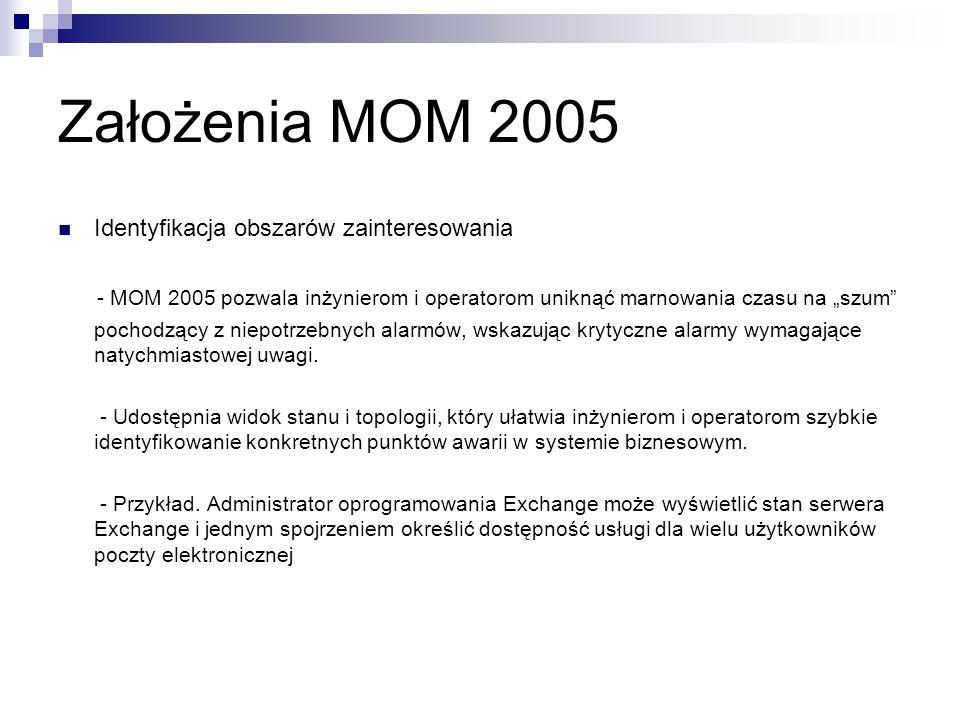 Założenia MOM 2005 Identyfikacja obszarów zainteresowania - MOM 2005 pozwala inżynierom i operatorom uniknąć marnowania czasu na szum pochodzący z niepotrzebnych alarmów, wskazując krytyczne alarmy wymagające natychmiastowej uwagi.