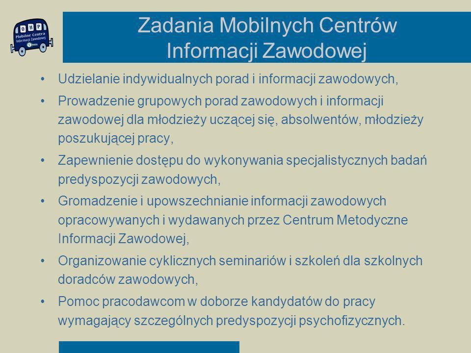 Zadania Mobilnych Centrów Informacji Zawodowej Udzielanie indywidualnych porad i informacji zawodowych, Prowadzenie grupowych porad zawodowych i infor