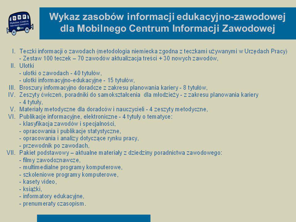 Wykaz zasobów informacji edukacyjno-zawodowej dla Mobilnego Centrum Informacji Zawodowej