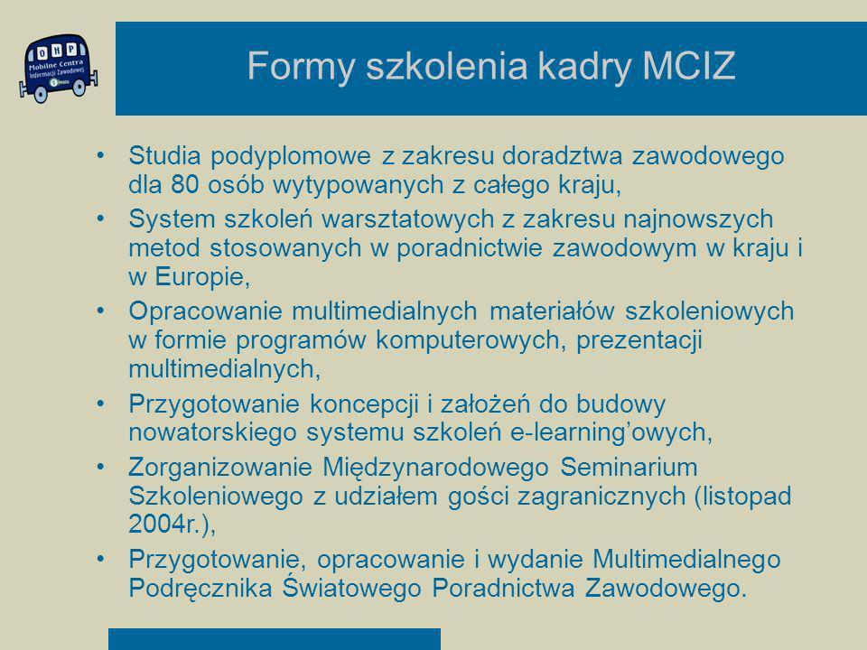 Formy szkolenia kadry MCIZ Studia podyplomowe z zakresu doradztwa zawodowego dla 80 osób wytypowanych z całego kraju, System szkoleń warsztatowych z z