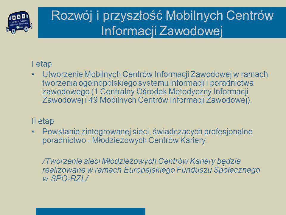 Rozwój i przyszłość Mobilnych Centrów Informacji Zawodowej I etap Utworzenie Mobilnych Centrów Informacji Zawodowej w ramach tworzenia ogólnopolskiego