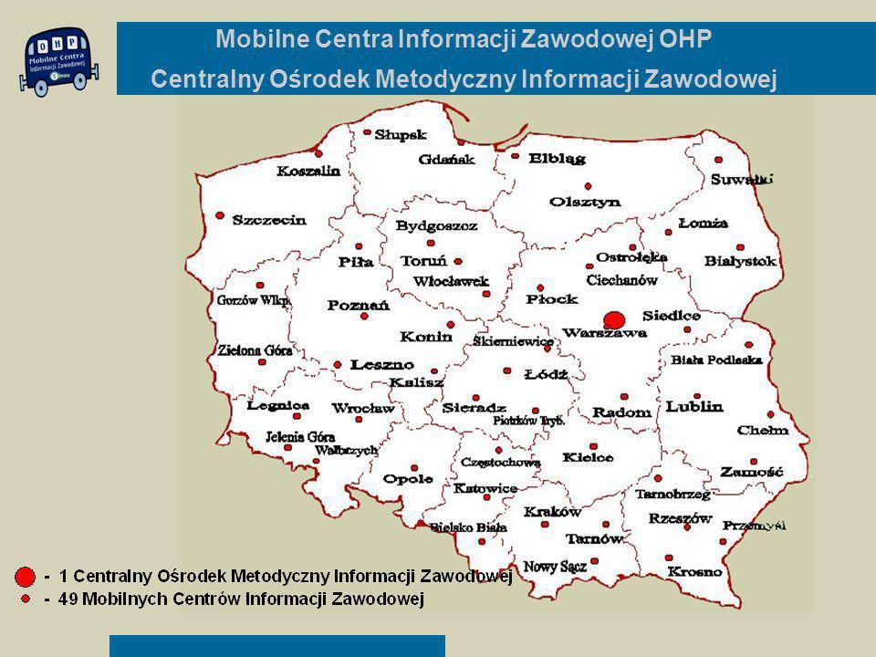 Mobilne Centra Informacji Zawodowej OHP Centralny Ośrodek Metodyczny Informacji Zawodowej