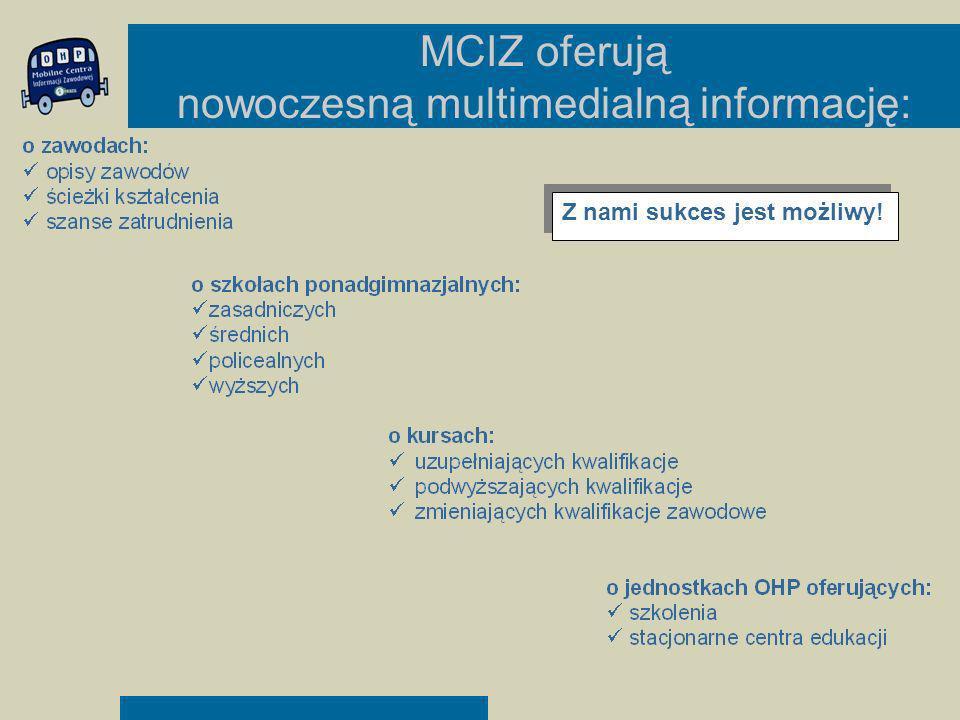 MCIZ oferują nowoczesną multimedialną informację: Z nami sukces jest możliwy!