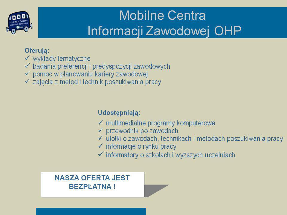 Mobilne Centra Informacji Zawodowej OHP NASZA OFERTA JEST BEZPŁATNA !