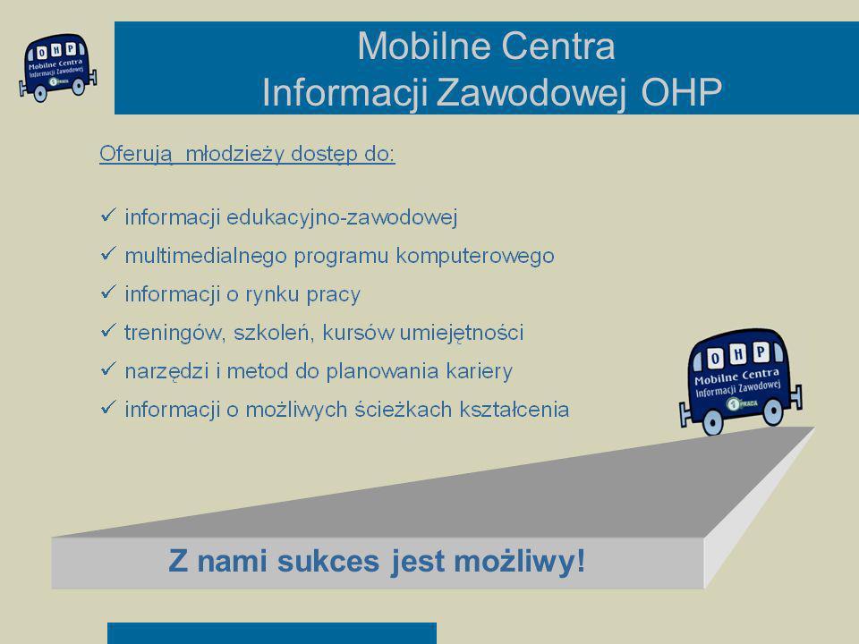 Mobilne Centra Informacji Zawodowej OHP Z nami sukces jest możliwy!