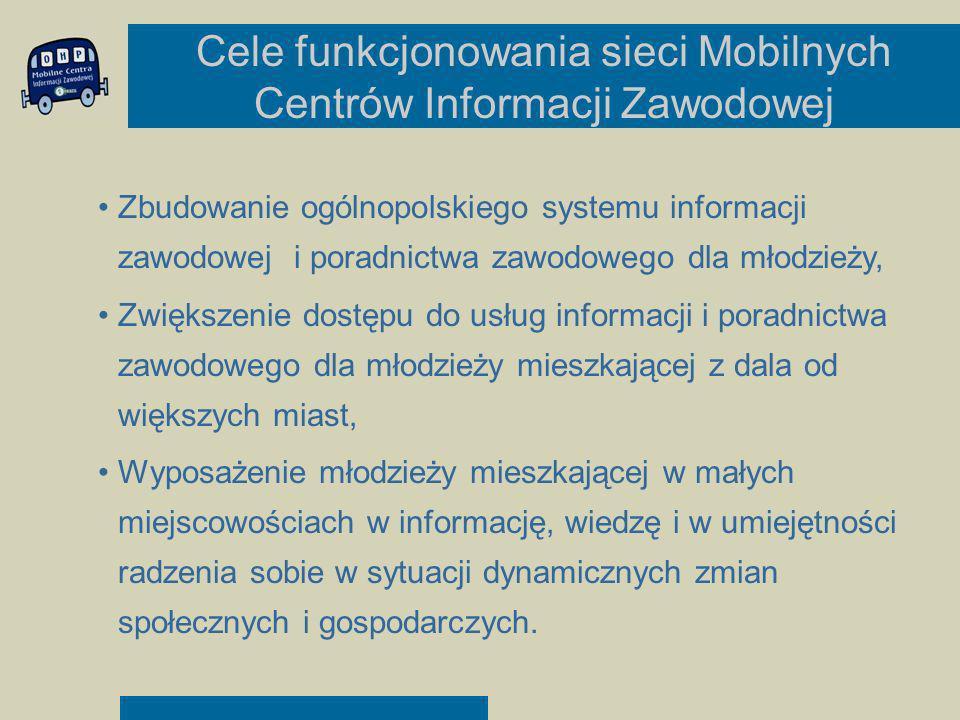 Cele funkcjonowania sieci Mobilnych Centrów Informacji Zawodowej Zbudowanie ogólnopolskiego systemu informacji zawodowej i poradnictwa zawodowego dla