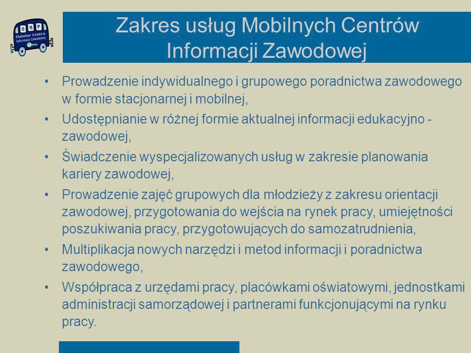 Zakres usług Mobilnych Centrów Informacji Zawodowej Prowadzenie indywidualnego i grupowego poradnictwa zawodowego w formie stacjonarnej i mobilnej, Ud